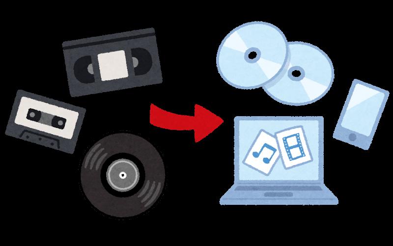 アナログとディジタル